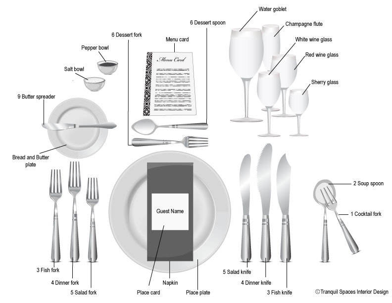 setting a formal table Shannon Del Vecchios blog : place setting chart with labels from tranquilspaces.wordpress.com size 792 x 612 jpeg 55kB