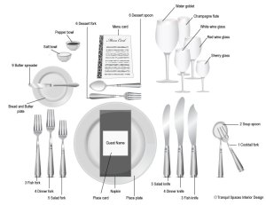 place setting chart with labels